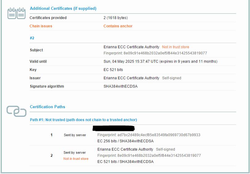 Erianna | Charles R  Portwood II - ECDSA Certificate